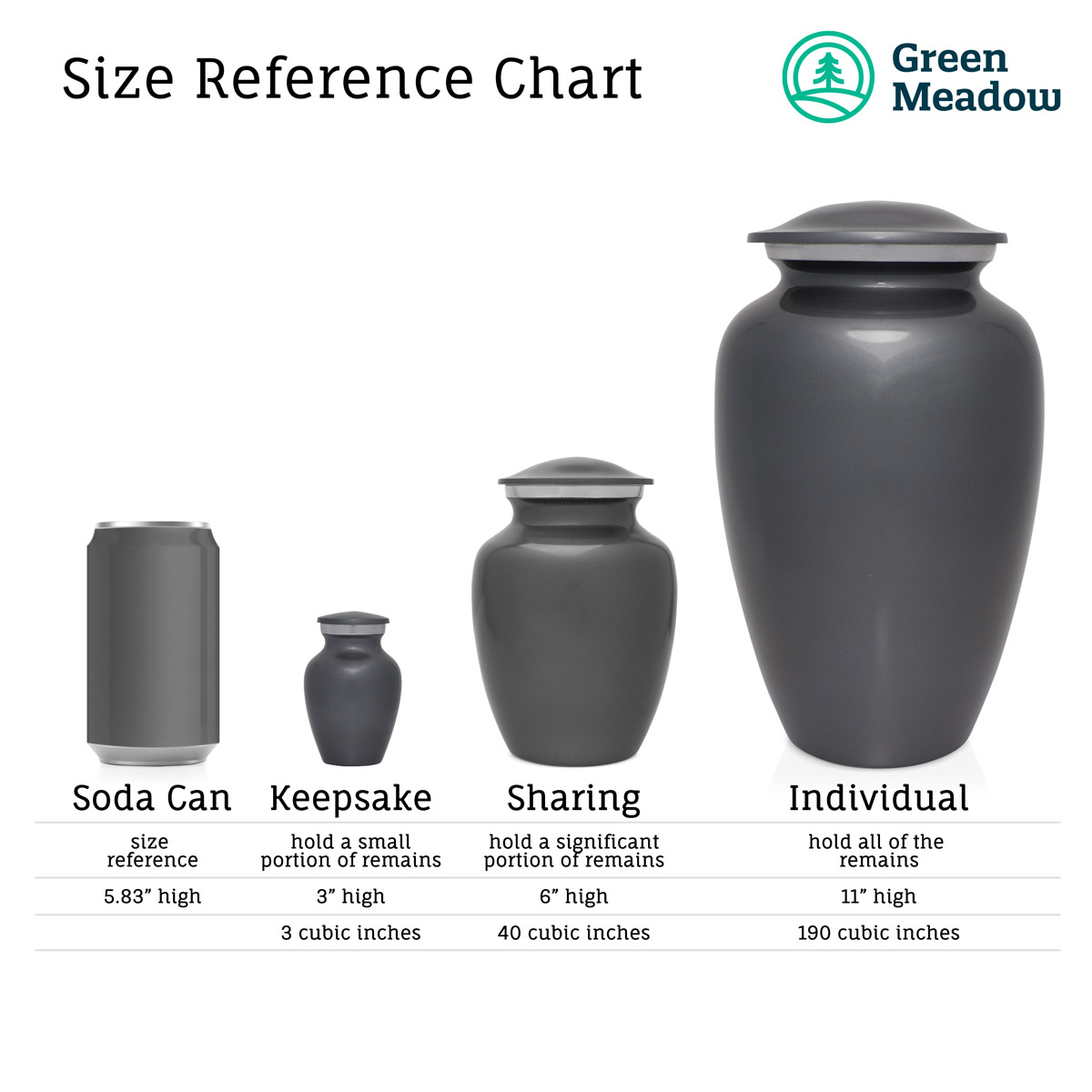 Urn Sizing Picture
