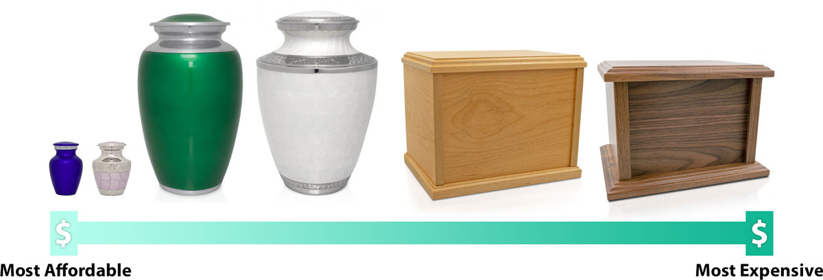 Cremation Urn Cost