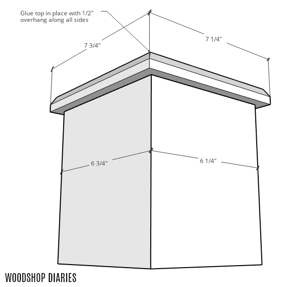 Illustration of the top of the urn