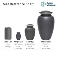 Urn Sizes